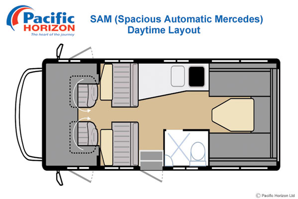 SAM - Spacious Automatic Mercedes - Day Time